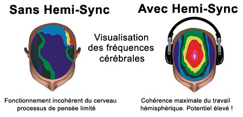 cd relaxation guidée, cd meditation, relaxation profonde