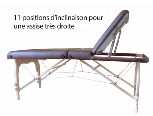 Les positions d'inclinaison possibles